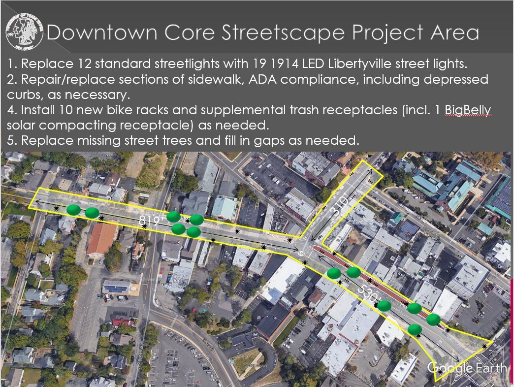 Main Street Streetscape Project TAP Grant 2020